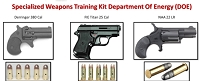 Specialized Weapons X-ray Training Kit